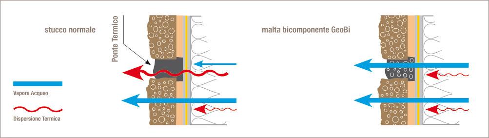 ponte-termico-pag65_ita_0.jpg